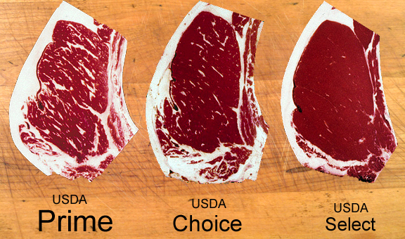 Most of us have seen the mouthwatering TV commercials about Ruth's Chris — dry aged prime, broiled to perfection. It's good. Really good. But is prime grade really necessary? If you know your way around a grill or broiler, you're fine with choice. In some cases (when braising), select grade cuts the mustard.